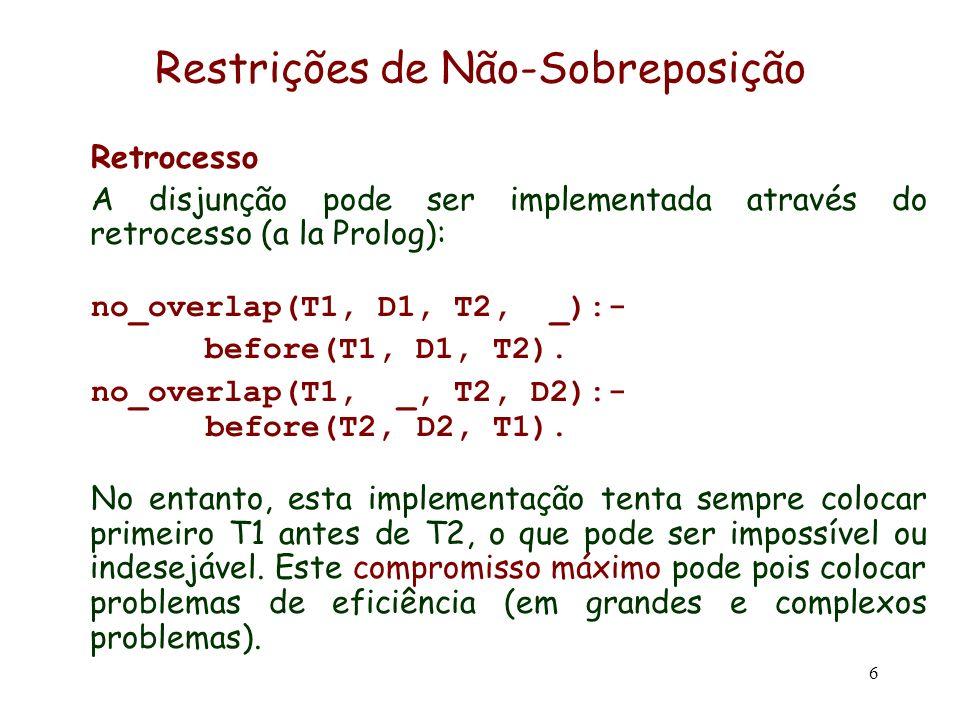 6 Restrições de Não-Sobreposição Retrocesso A disjunção pode ser implementada através do retrocesso (a la Prolog): no_overlap(T1, D1, T2, _):- before(