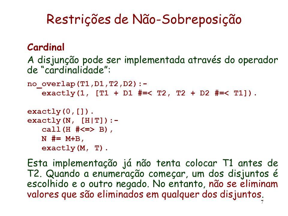 7 Restrições de Não-Sobreposição Cardinal A disjunção pode ser implementada através do operador de cardinalidade: no_overlap(T1,D1,T2,D2):- exactly(1,