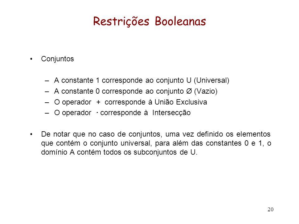 20 Restrições Booleanas Conjuntos –A constante 1 corresponde ao conjunto U (Universal) –A constante 0 corresponde ao conjunto Ø (Vazio) –O operador +