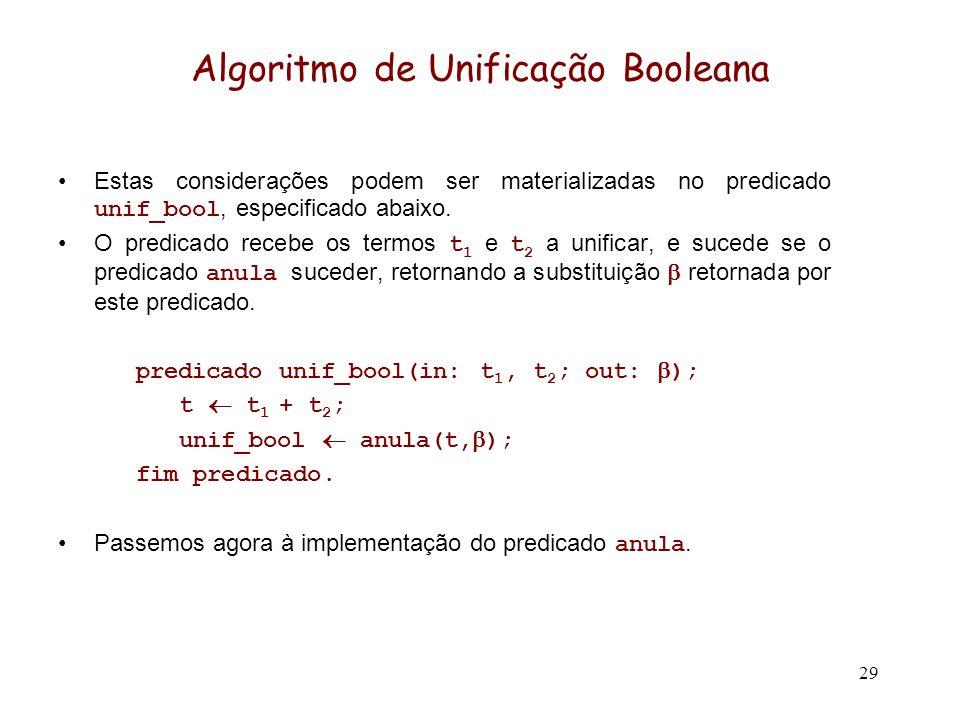 29 Algoritmo de Unificação Booleana Estas considerações podem ser materializadas no predicado unif_bool, especificado abaixo. O predicado recebe os te