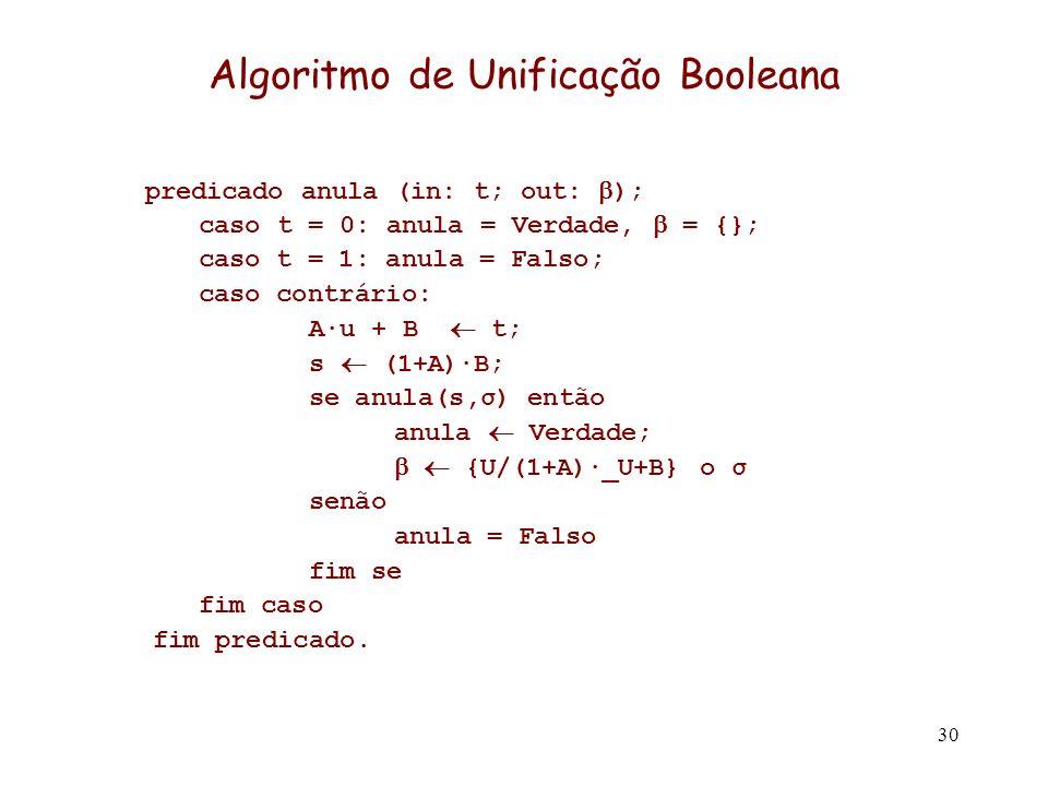 30 Algoritmo de Unificação Booleana predicado anula (in: t; out: ); caso t = 0: anula = Verdade, = {}; caso t = 1: anula = Falso; caso contrário: A·u + B t; s (1+A)·B; se anula(s,σ) então anula Verdade; {U/(1+A)·_U+B} o σ senão anula = Falso fim se fim caso fim predicado.