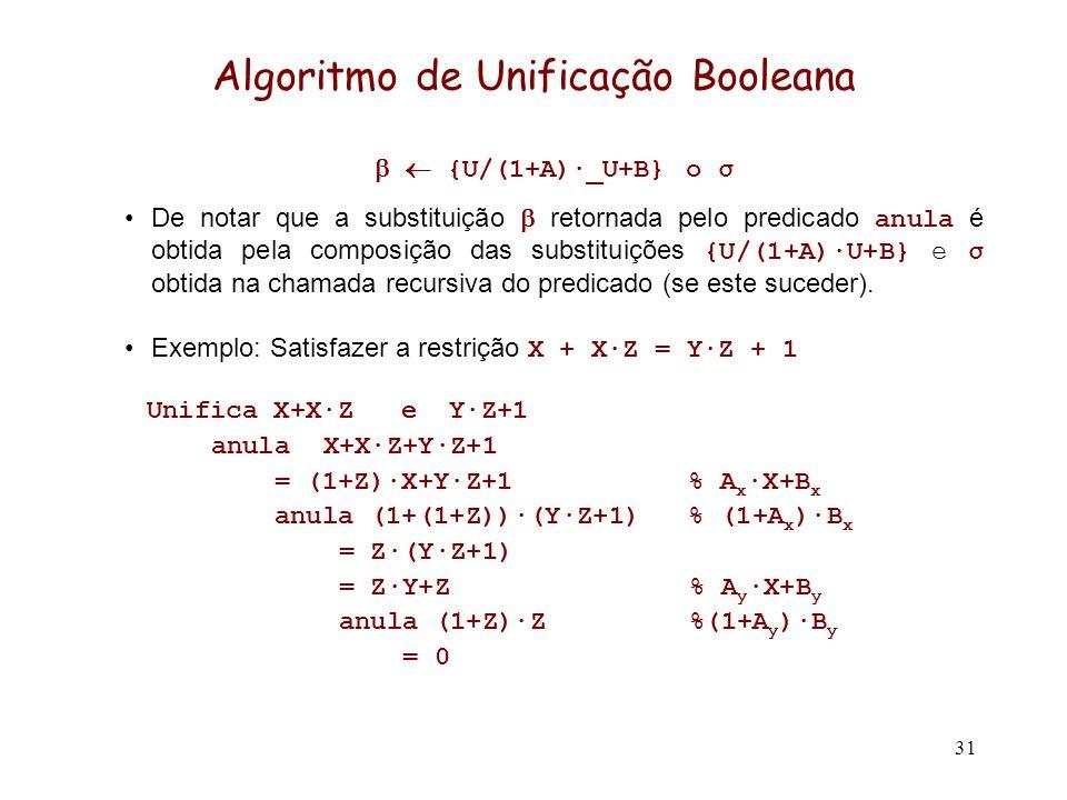 31 Algoritmo de Unificação Booleana {U/(1+A)·_U+B} o σ De notar que a substituição retornada pelo predicado anula é obtida pela composição das substituições {U/(1+A)·U+B} e σ obtida na chamada recursiva do predicado (se este suceder).