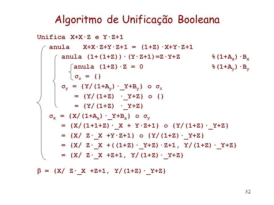 32 Algoritmo de Unificação Booleana Unifica X+X·Z e Y·Z+1 anulaX+X·Z+Y·Z+1 = (1+Z)·X+Y·Z+1 anula (1+(1+Z))·(Y·Z+1)=Z·Y+Z %(1+A x )·B x anula (1+Z)·Z = 0 %(1+A y )·B y σ z = {} σ y = {Y/(1+A y )·_Y+B y } o σ z = {Y/(1+Z) ·_Y+Z} o {} = {Y/(1+Z) ·_Y+Z} σ x = {X/(1+A x )·_Y+B x } o σ y = {X/(1+1+Z)·_X + Y·Z+1} o {Y/(1+Z)·_Y+Z} = {X/ Z·_X +Y·Z+1} o {Y/(1+Z)·_Y+Z} = {X/ Z·_X +((1+Z)·_Y+Z)·Z+1, Y/(1+Z)·_Y+Z} = {X/ Z·_X +Z+1, Y/(1+Z)·_Y+Z}