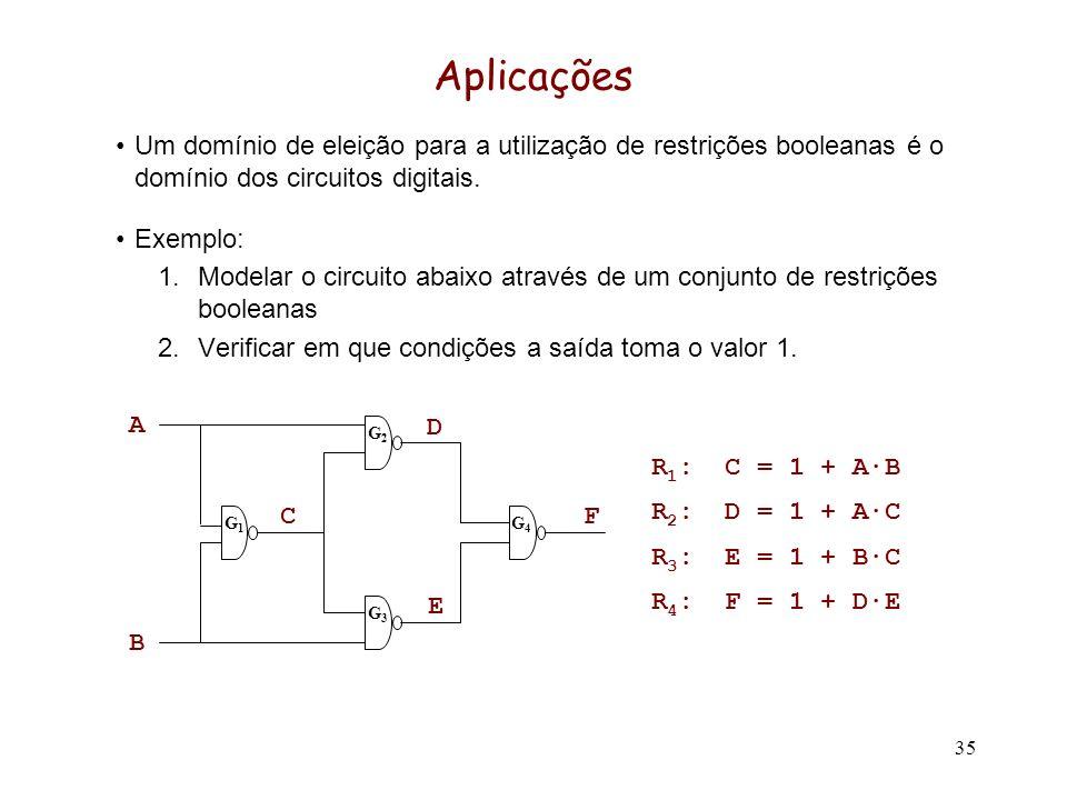35 Aplicações Um domínio de eleição para a utilização de restrições booleanas é o domínio dos circuitos digitais. Exemplo: 1.Modelar o circuito abaixo
