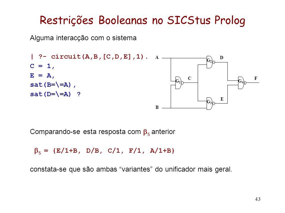 43 Restrições Booleanas no SICStus Prolog Alguma interacção com o sistema | ?- circuit(A,B,[C,D,E],1). C = 1, E = A, sat(B=\=A), sat(D=\=A) ? Comparan