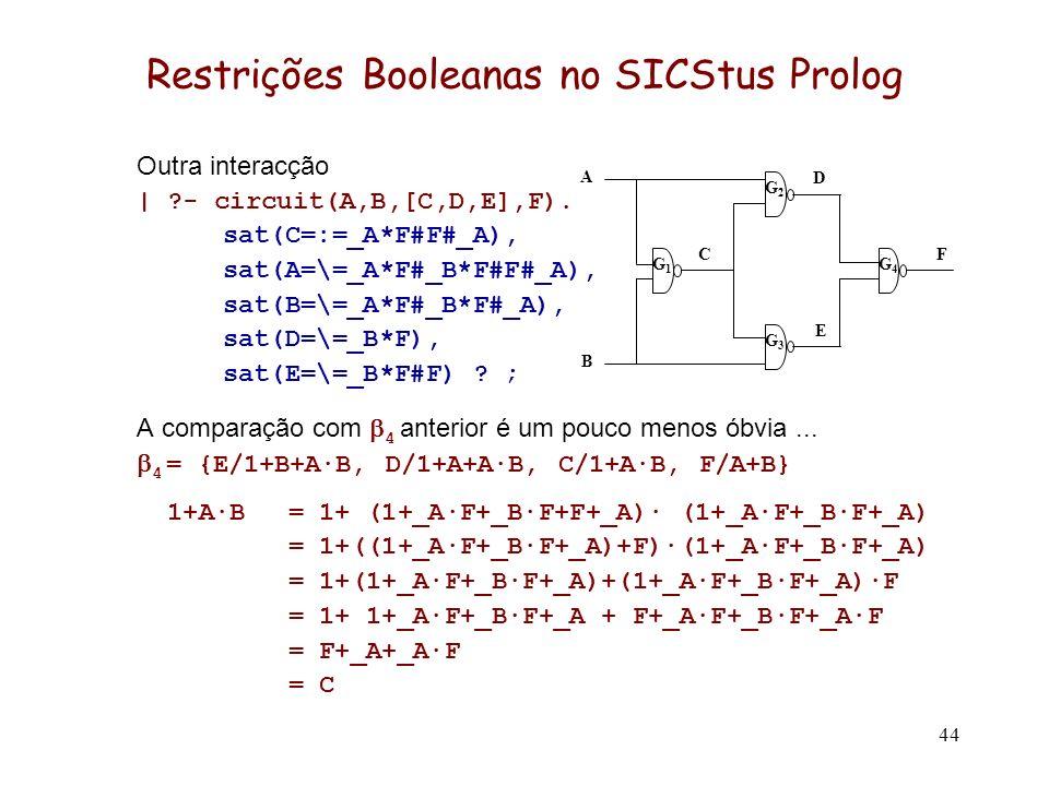 44 Restrições Booleanas no SICStus Prolog Outra interacção | ?- circuit(A,B,[C,D,E],F).