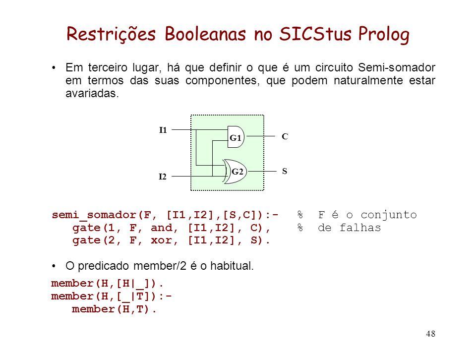 48 Restrições Booleanas no SICStus Prolog Em terceiro lugar, há que definir o que é um circuito Semi-somador em termos das suas componentes, que podem naturalmente estar avariadas.