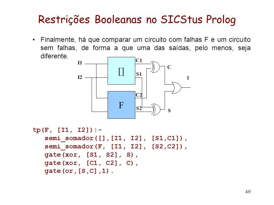 49 Restrições Booleanas no SICStus Prolog Finalmente, há que comparar um circuito com falhas F e um circuito sem falhas, de forma a que uma das saídas, pelo menos, seja diferente.