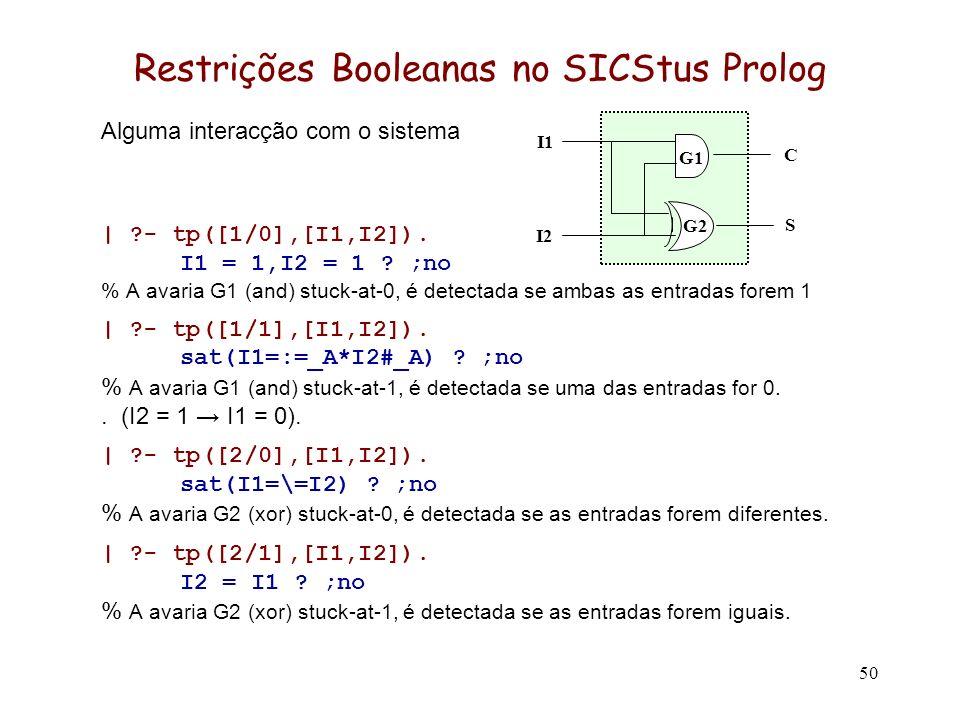 50 Restrições Booleanas no SICStus Prolog Alguma interacção com o sistema | ?- tp([1/0],[I1,I2]). I1 = 1,I2 = 1 ? ;no % A avaria G1 (and) stuck-at-0,