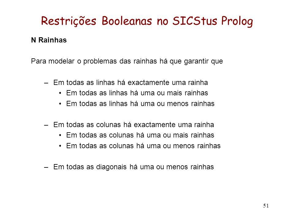 51 Restrições Booleanas no SICStus Prolog N Rainhas Para modelar o problemas das rainhas há que garantir que –Em todas as linhas há exactamente uma ra