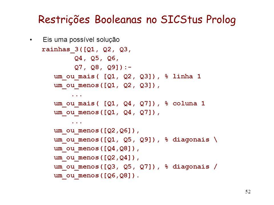 52 Restrições Booleanas no SICStus Prolog Eis uma possível solução rainhas_3([Q1, Q2, Q3, Q4, Q5, Q6, Q7, Q8, Q9]):- um_ou_mais( [Q1, Q2, Q3]), % linh