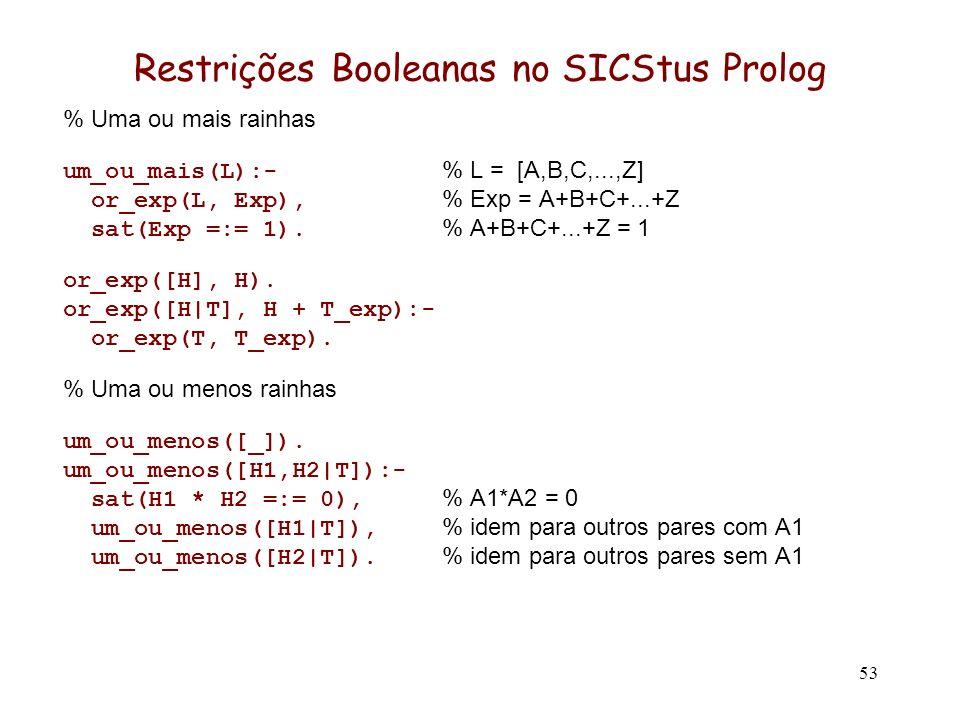 53 Restrições Booleanas no SICStus Prolog % Uma ou mais rainhas um_ou_mais(L):- % L = [A,B,C,...,Z] or_exp(L, Exp), % Exp = A+B+C+...+Z sat(Exp =:= 1).