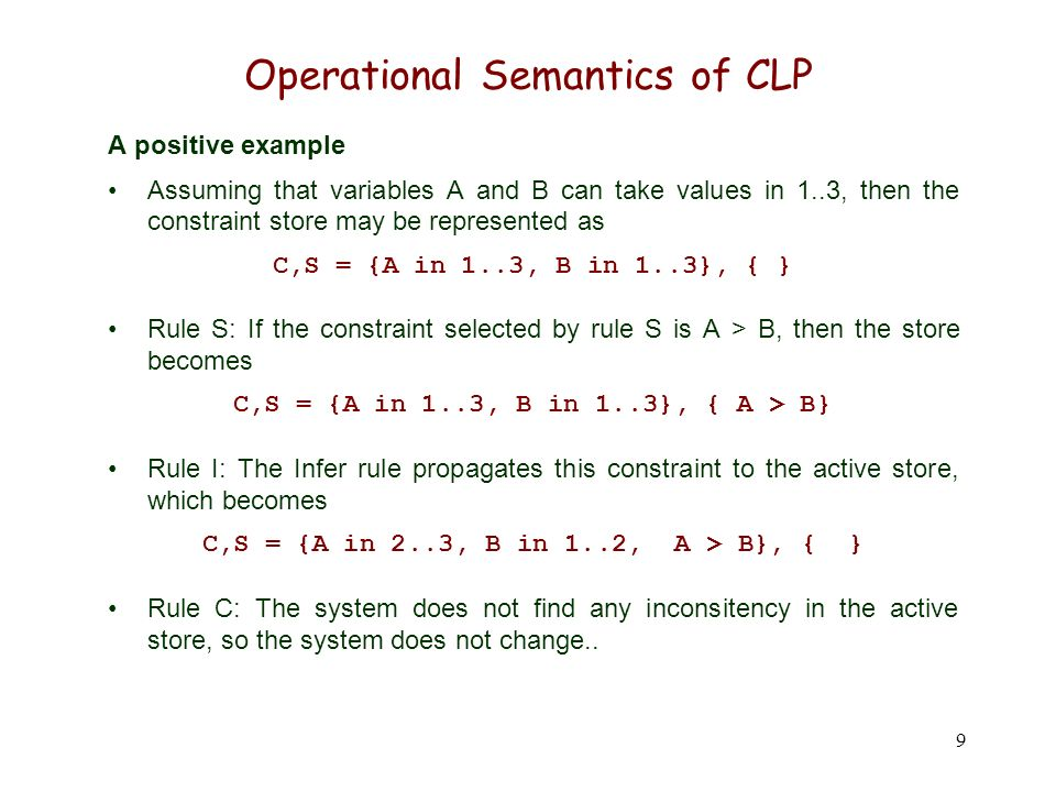 9 Operational Semantics of CLP A positive example Assuming that variables A and B can take values in 1..3, then the constraint store may be represente