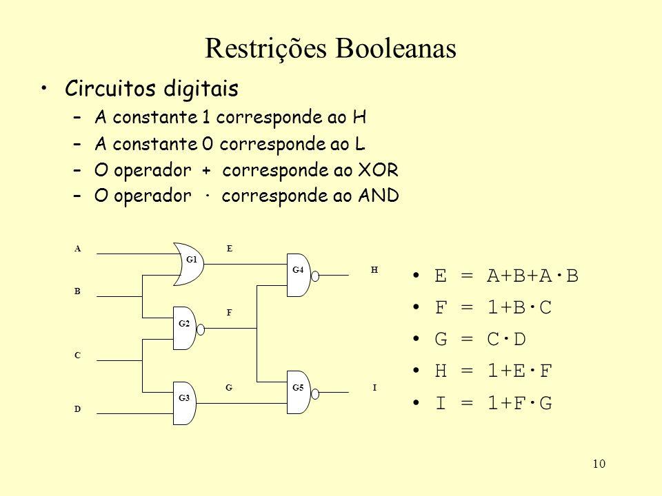 10 Restrições Booleanas Circuitos digitais –A constante 1 corresponde ao H –A constante 0 corresponde ao L –O operador + corresponde ao XOR –O operado