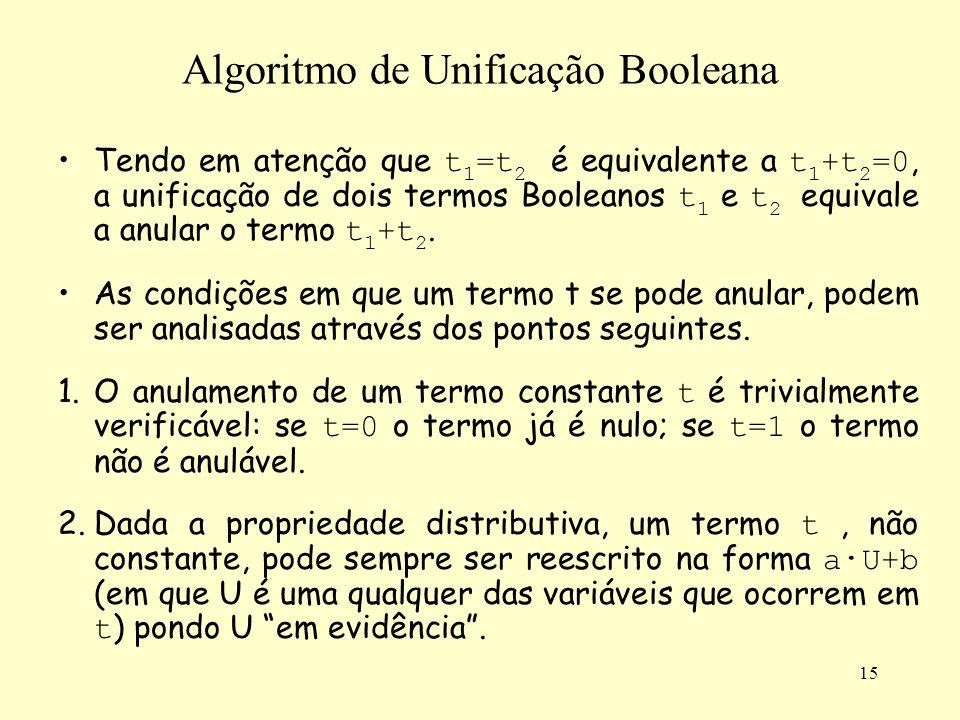 15 Algoritmo de Unificação Booleana Tendo em atenção que t 1 =t 2 é equivalente a t 1 +t 2 =0, a unificação de dois termos Booleanos t 1 e t 2 equival
