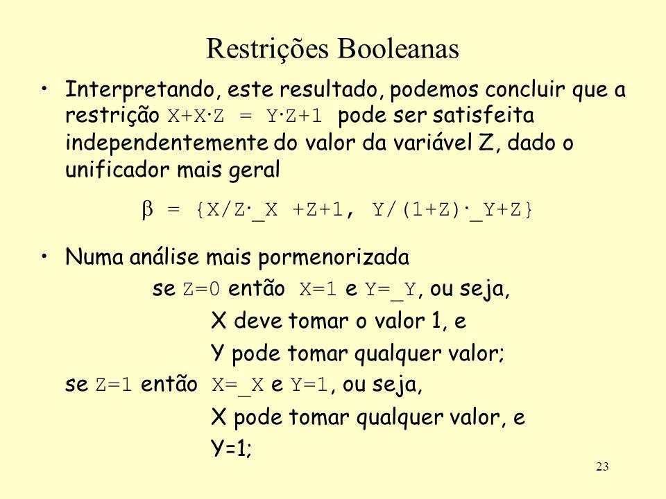 23 Restrições Booleanas Interpretando, este resultado, podemos concluir que a restrição X+X · Z = Y · Z+1 pode ser satisfeita independentemente do val