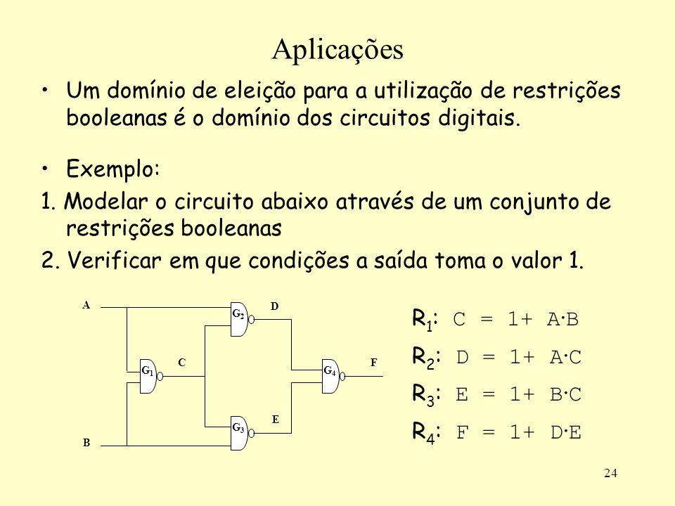 24 Aplicações Um domínio de eleição para a utilização de restrições booleanas é o domínio dos circuitos digitais. Exemplo: 1. Modelar o circuito abaix