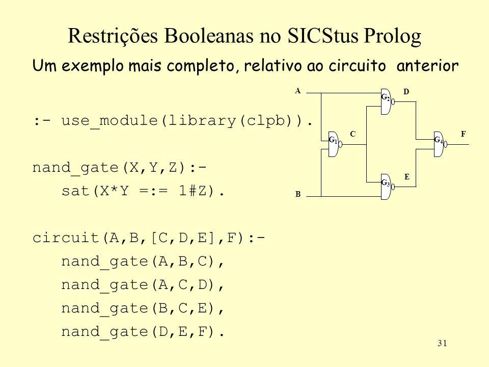 31 Restrições Booleanas no SICStus Prolog Um exemplo mais completo, relativo ao circuito anterior :- use_module(library(clpb)). nand_gate(X,Y,Z):- sat