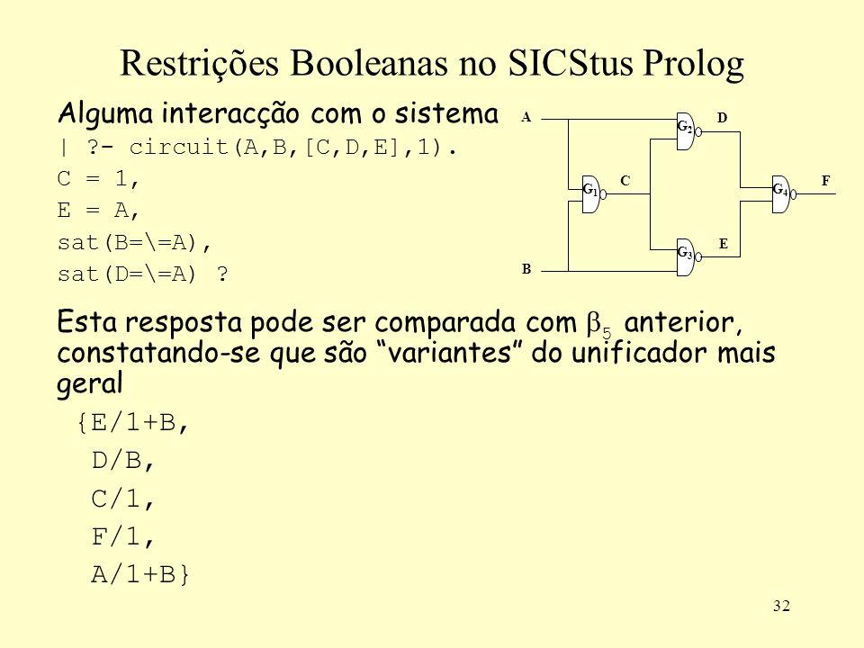 32 Restrições Booleanas no SICStus Prolog Alguma interacção com o sistema | ?- circuit(A,B,[C,D,E],1). C = 1, E = A, sat(B=\=A), sat(D=\=A) ? Esta res