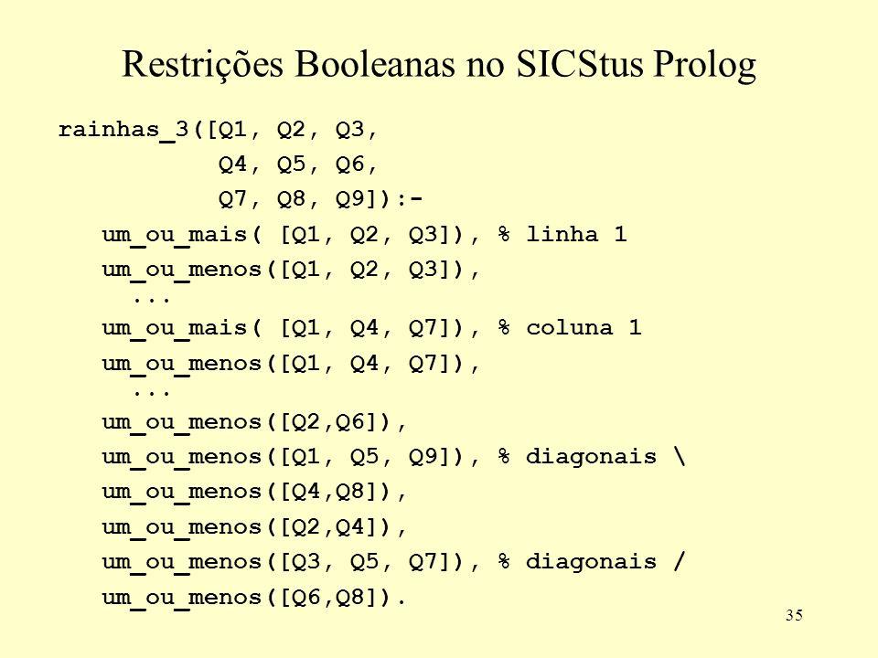 35 Restrições Booleanas no SICStus Prolog rainhas_3([Q1, Q2, Q3, Q4, Q5, Q6, Q7, Q8, Q9]):- um_ou_mais( [Q1, Q2, Q3]), % linha 1 um_ou_menos([Q1, Q2,