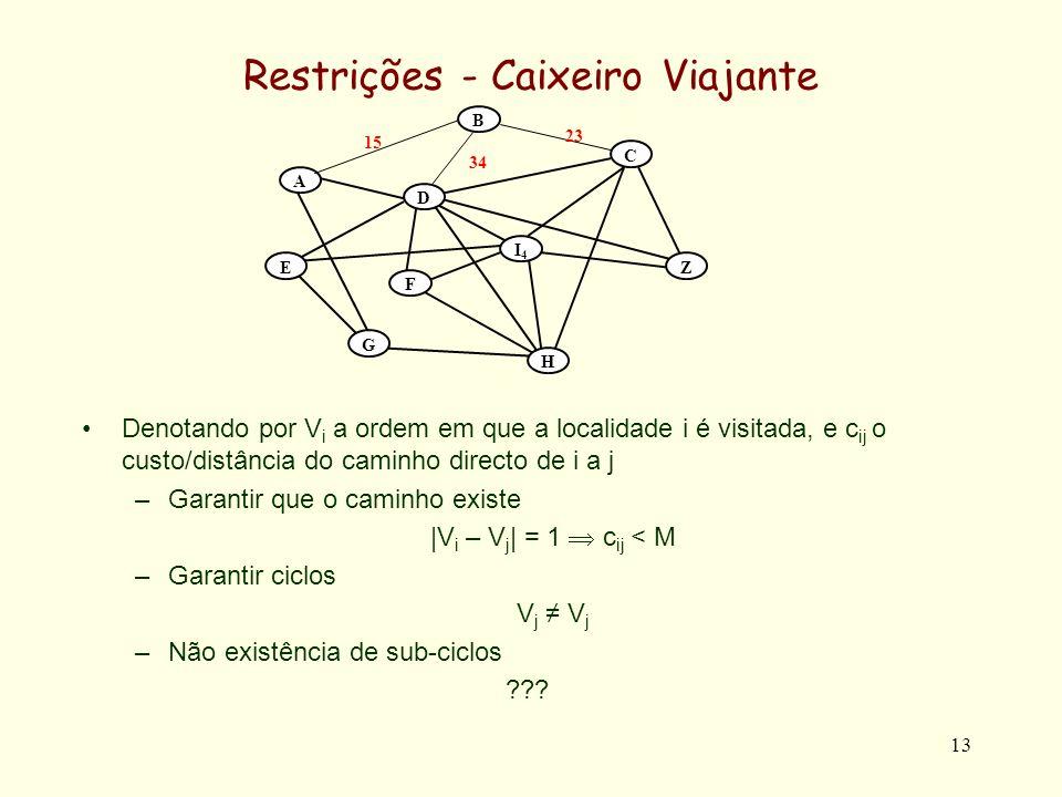 13 Restrições - Caixeiro Viajante Denotando por V i a ordem em que a localidade i é visitada, e c ij o custo/distância do caminho directo de i a j –Garantir que o caminho existe |V i – V j | = 1 c ij < M –Garantir ciclos V j –Não existência de sub-ciclos .