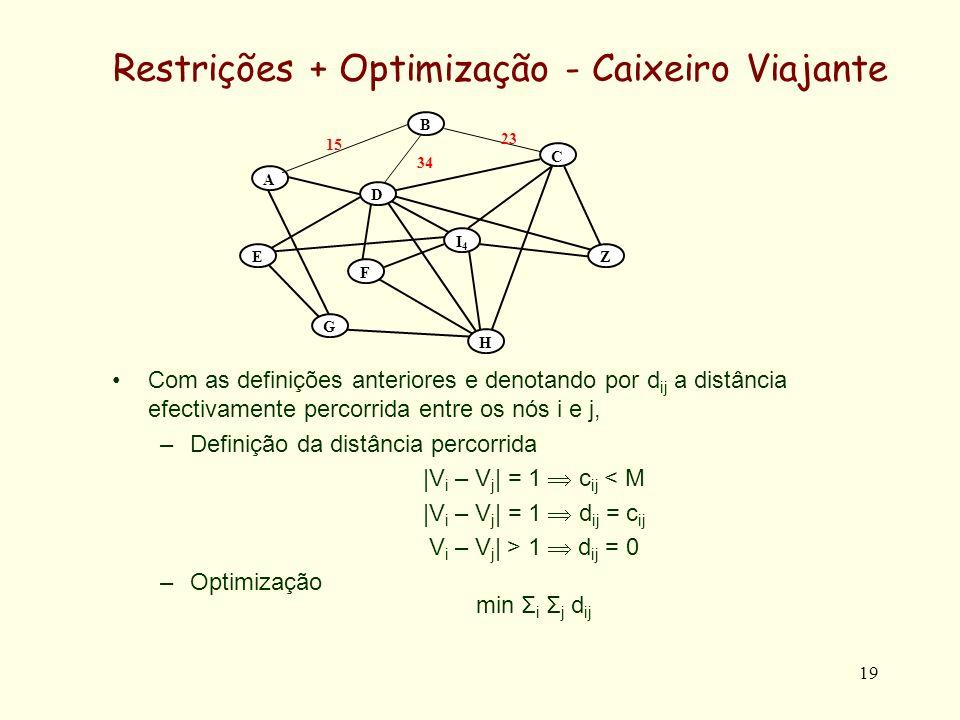 19 Restrições + Optimização - Caixeiro Viajante Com as definições anteriores e denotando por d ij a distância efectivamente percorrida entre os nós i e j, –Definição da distância percorrida |V i – V j | = 1 c ij < M |V i – V j | = 1 d ij = c ij V i – V j | > 1 d ij = 0 –Optimização min Σ i Σ j d ij A B C E G F Z H D I4I4 23 15 34