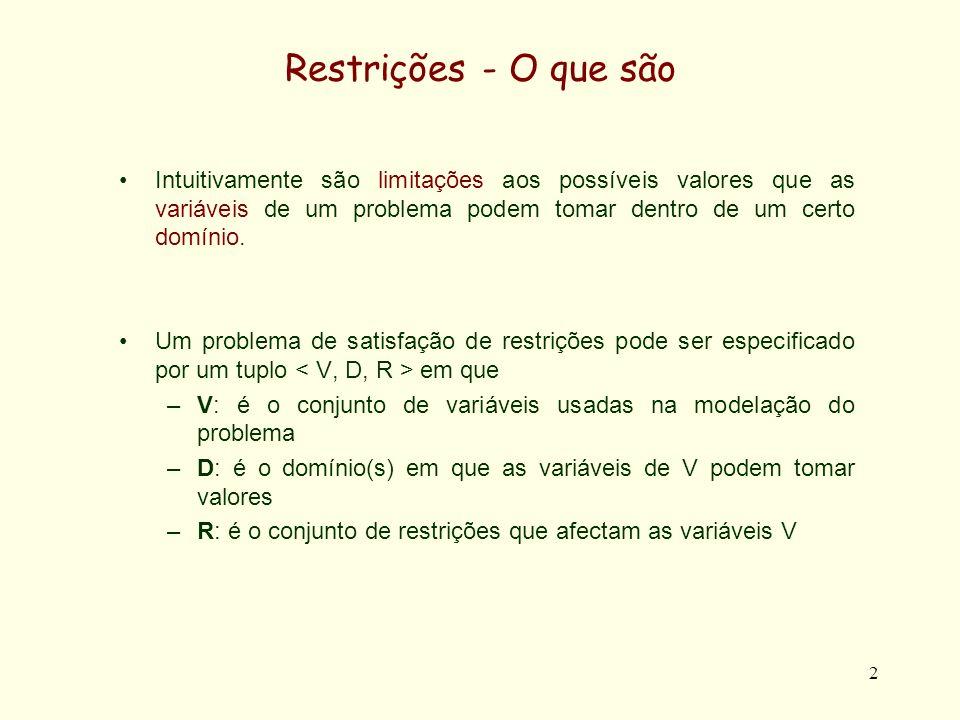 2 Restrições - O que são Intuitivamente são limitações aos possíveis valores que as variáveis de um problema podem tomar dentro de um certo domínio.