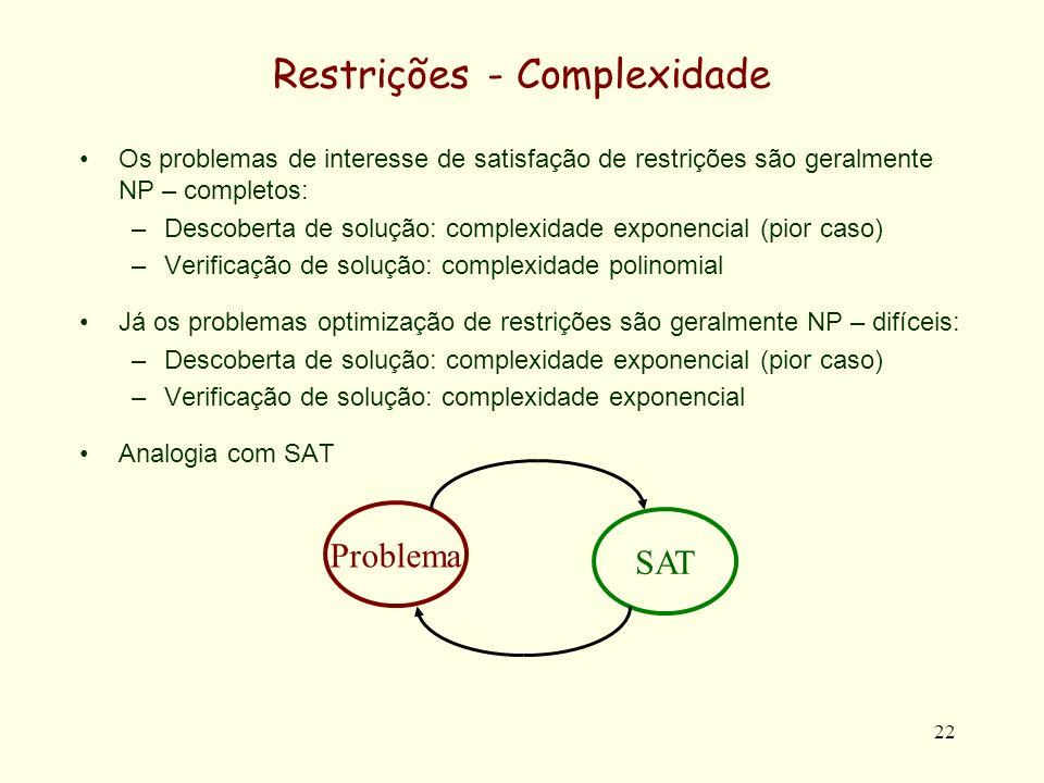 22 Restrições - Complexidade Os problemas de interesse de satisfação de restrições são geralmente NP – completos: –Descoberta de solução: complexidade exponencial (pior caso) –Verificação de solução: complexidade polinomial Já os problemas optimização de restrições são geralmente NP – difíceis: –Descoberta de solução: complexidade exponencial (pior caso) –Verificação de solução: complexidade exponencial Analogia com SAT Problema SAT