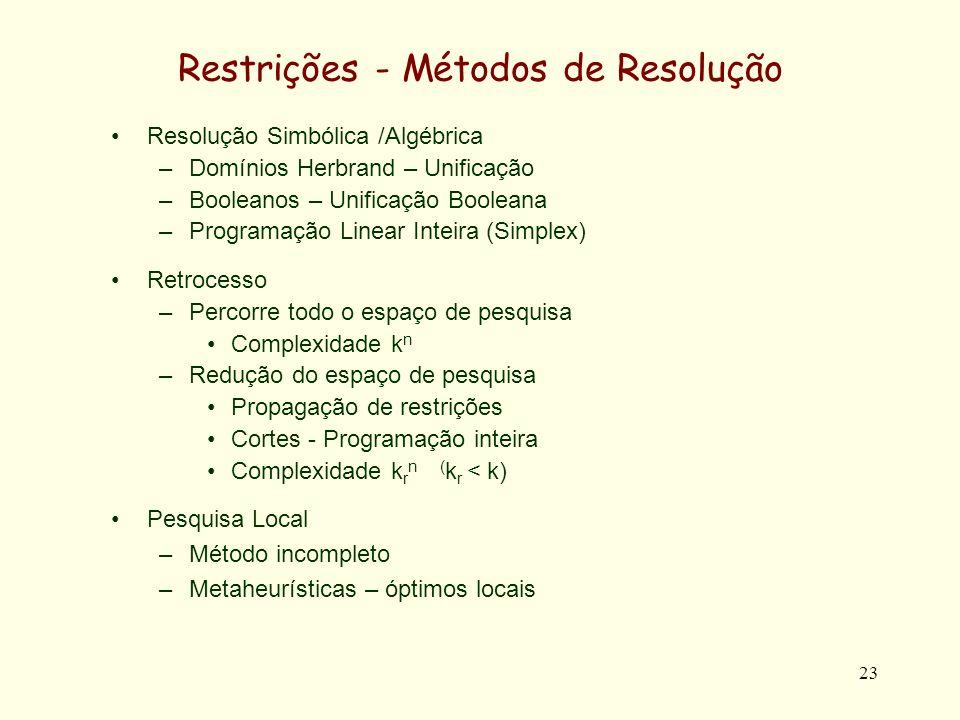 23 Restrições - Métodos de Resolução Resolução Simbólica /Algébrica –Domínios Herbrand – Unificação –Booleanos – Unificação Booleana –Programação Linear Inteira (Simplex) Retrocesso –Percorre todo o espaço de pesquisa Complexidade k n –Redução do espaço de pesquisa Propagação de restrições Cortes - Programação inteira Complexidade k r n ( k r < k) Pesquisa Local –Método incompleto –Metaheurísticas – óptimos locais