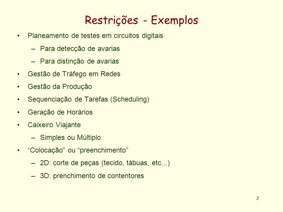 24 Retrocesso Testes 0 Retrocessos 0