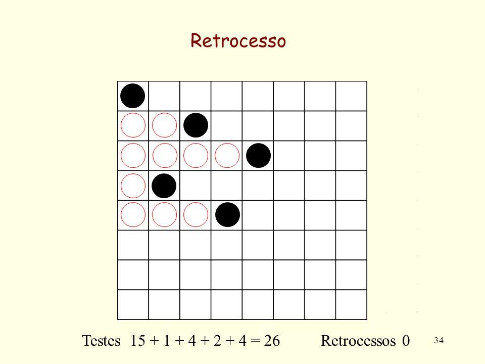 34 Retrocesso Testes 15 + 1 + 4 + 2 + 4 = 26 Retrocessos 0
