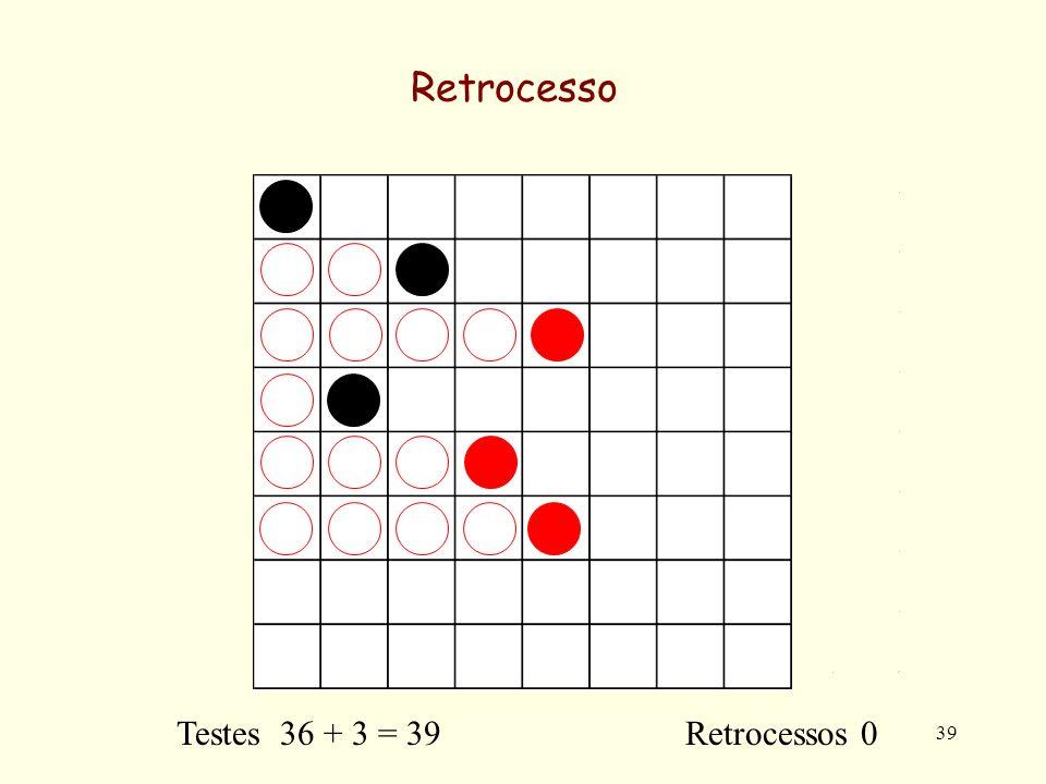 39 Retrocesso Testes 36 + 3 = 39 Retrocessos 0