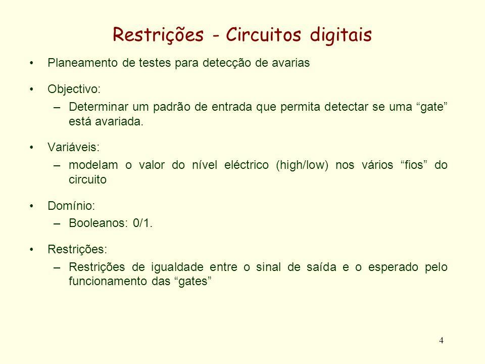 4 Restrições - Circuitos digitais Planeamento de testes para detecção de avarias Objectivo: –Determinar um padrão de entrada que permita detectar se uma gate está avariada.