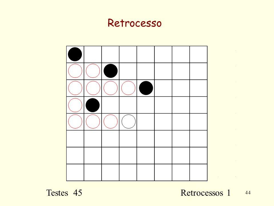 44 Retrocesso Testes 45 Retrocessos 1