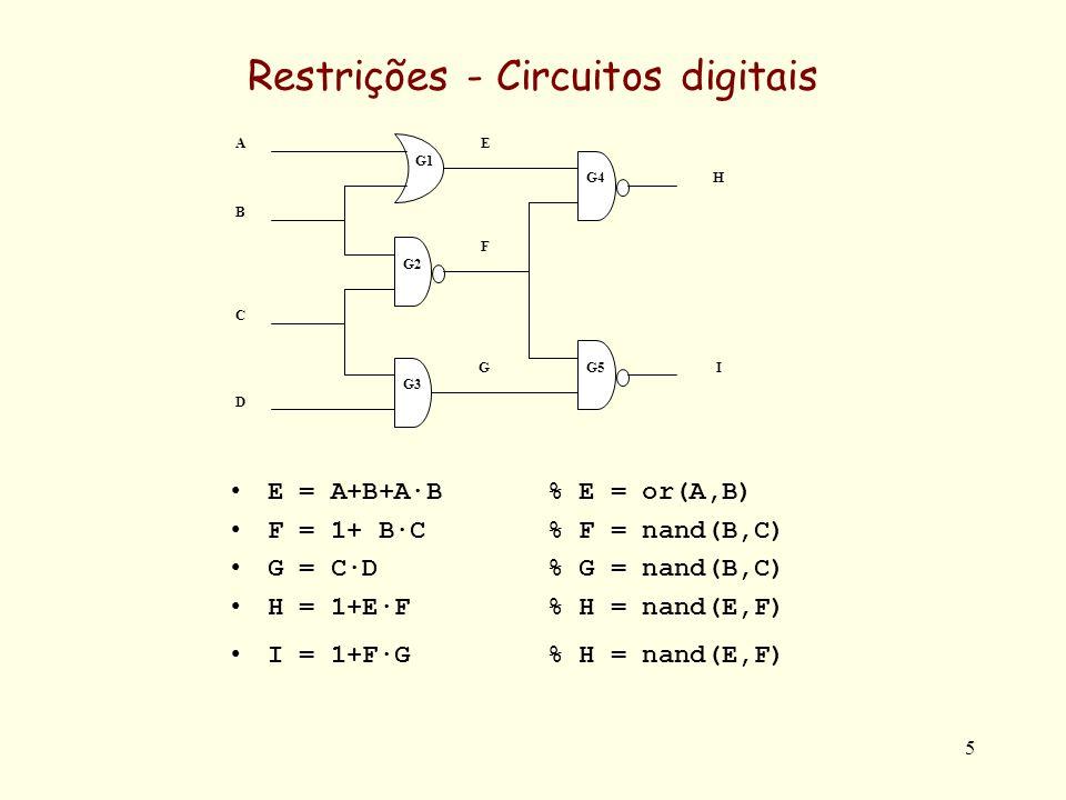 5 Restrições - Circuitos digitais A C D B E F G H I G1 G2 G3 G4 G5 E = A+B+A·B % E = or(A,B) F = 1+ B·C% F = nand(B,C) G = C·D% G = nand(B,C) H = 1+E·F % H = nand(E,F) I = 1+F·G % H = nand(E,F)