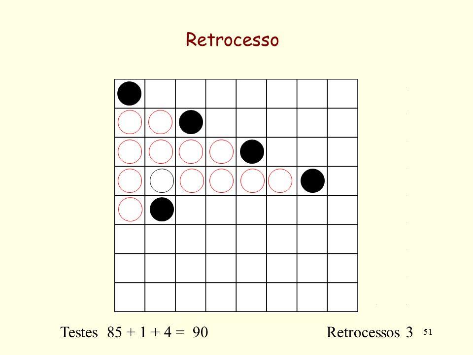 51 Retrocesso Testes 85 + 1 + 4 = 90 Retrocessos 3