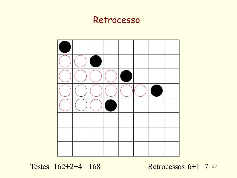 57 Retrocesso Testes 162+2+4= 168 Retrocessos 6+1=7