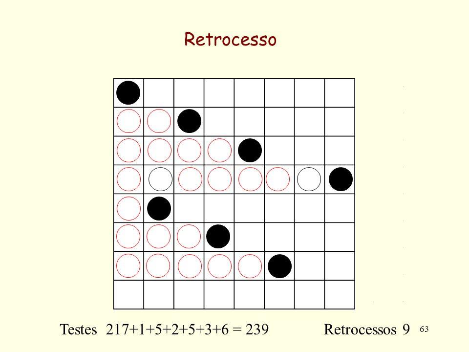 63 Retrocesso Testes 217+1+5+2+5+3+6 = 239 Retrocessos 9