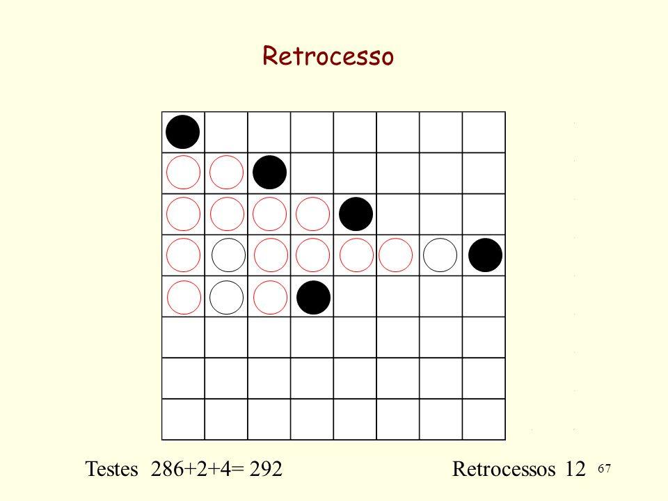 67 Retrocesso Testes 286+2+4= 292 Retrocessos 12