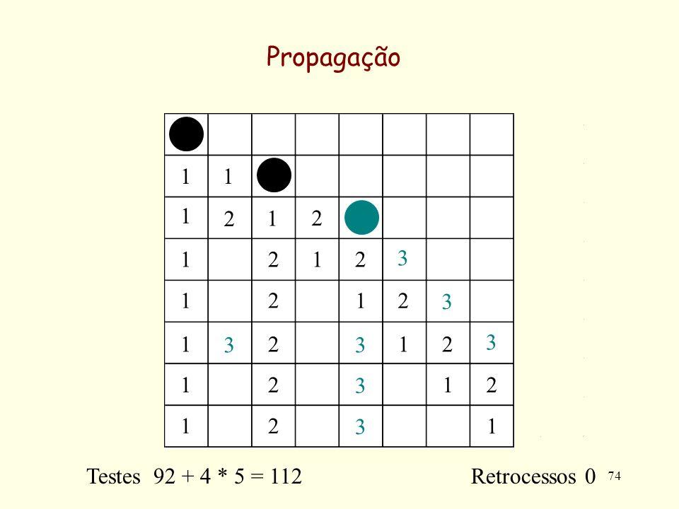 74 Propagação 11 1 1 1 1 1 1 1 1 1 1 1 1 2 2 2 2 2 2 2 2 2 2 2 3 3 3 3 3 3 3 Testes 92 + 4 * 5 = 112 Retrocessos 0