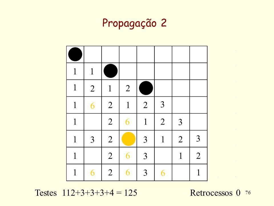 76 Propagação 2 11 1 1 1 1 1 1 1 1 1 1 1 1 2 2 2 2 2 2 2 2 2 2 2 3 3 3 3 3 3 3 6 6 6 6 6 6 Testes 112+3+3+3+4 = 125 Retrocessos 0