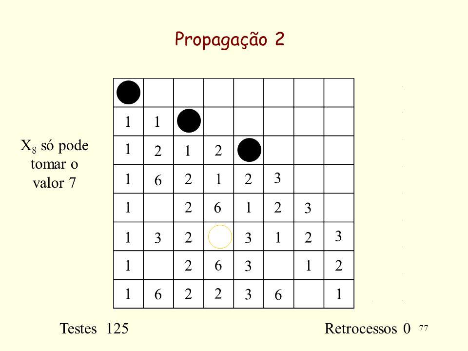 77 Propagação 2 11 1 1 1 1 1 1 1 1 1 1 1 1 2 2 2 2 2 2 2 2 2 2 2 3 3 3 3 3 3 3 6 6 2 6 6 6 Testes 125 Retrocessos 0 X 8 só pode tomar o valor 7