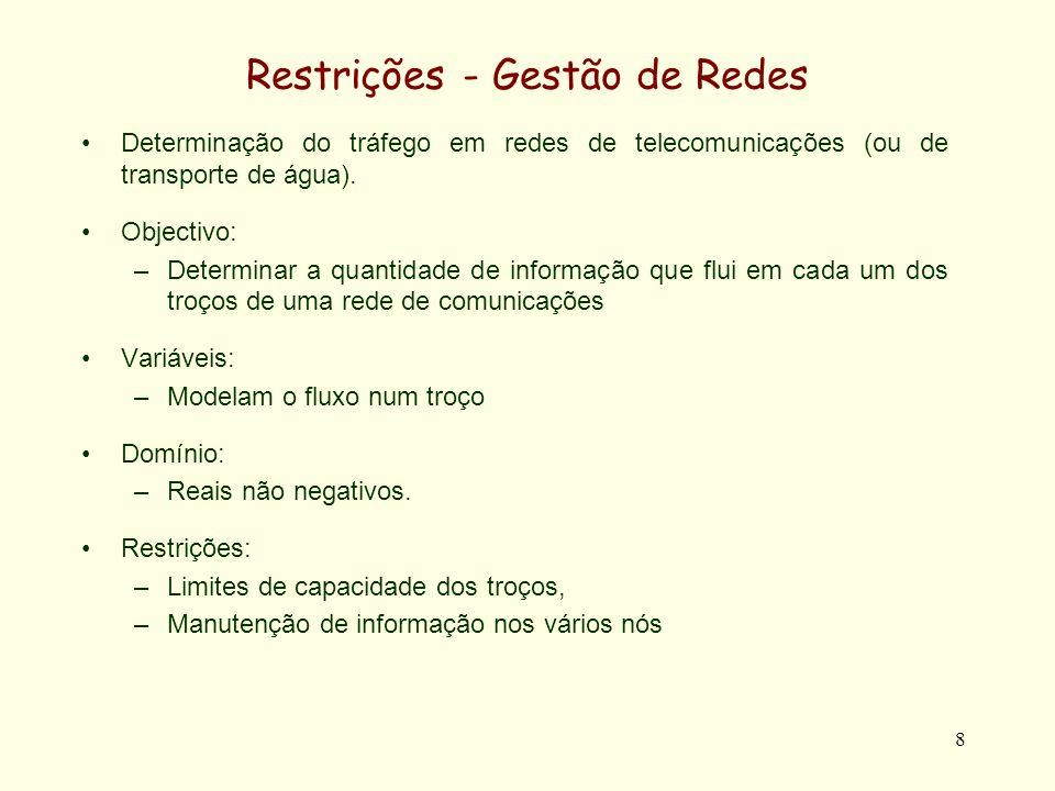 8 Restrições - Gestão de Redes Determinação do tráfego em redes de telecomunicações (ou de transporte de água).