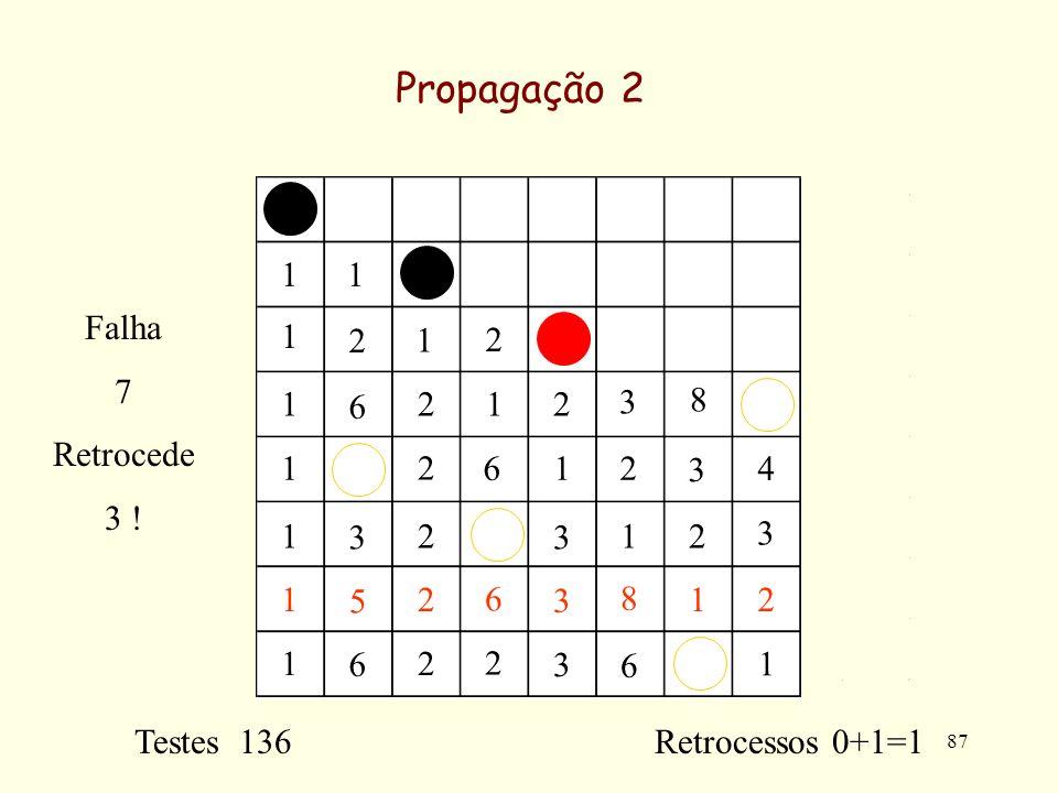87 Propagação 2 11 1 1 1 1 1 1 1 1 1 1 1 1 2 2 2 2 2 2 2 2 2 2 2 3 3 3 3 3 3 3 6 6 2 6 6 6 8 8 4 5 Testes 136 Retrocessos 0+1=1 Falha 7 Retrocede 3 !