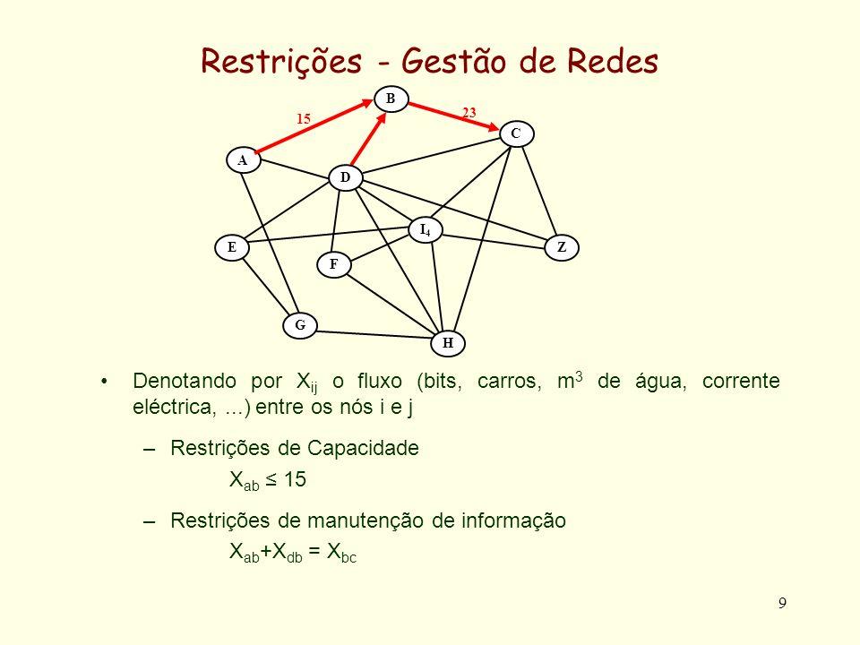 9 Restrições - Gestão de Redes Denotando por X ij o fluxo (bits, carros, m 3 de água, corrente eléctrica,...) entre os nós i e j –Restrições de Capacidade X ab 15 –Restrições de manutenção de informação X ab +X db = X bc A B C E G F Z H D I4I4 23 15