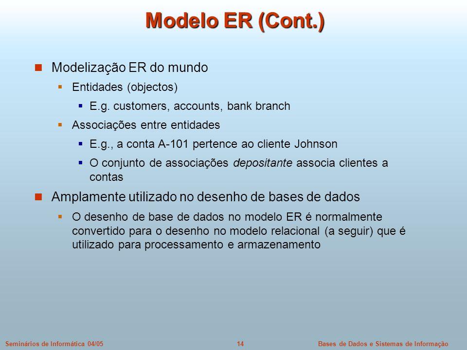 Bases de Dados e Sistemas de Informação14Seminários de Informática 04/05 Modelo ER (Cont.) Modelização ER do mundo Entidades (objectos) E.g. customers