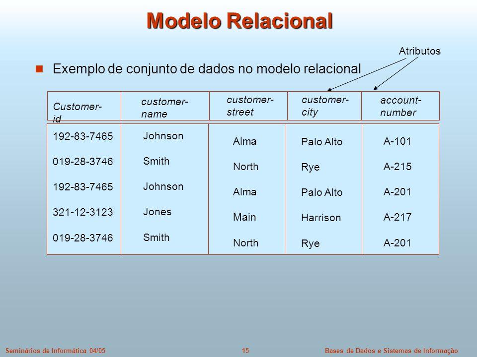 Bases de Dados e Sistemas de Informação15Seminários de Informática 04/05 Modelo Relacional Exemplo de conjunto de dados no modelo relacional customer-