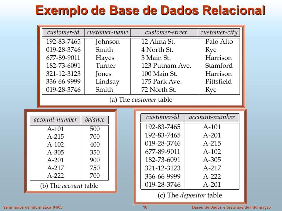 Bases de Dados e Sistemas de Informação16Seminários de Informática 04/05 Exemplo de Base de Dados Relacional
