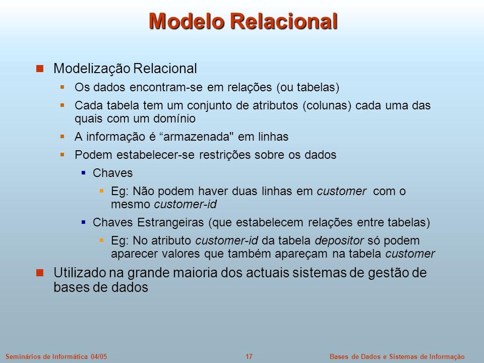 Bases de Dados e Sistemas de Informação17Seminários de Informática 04/05 Modelo Relacional Modelização Relacional Os dados encontram-se em relações (o