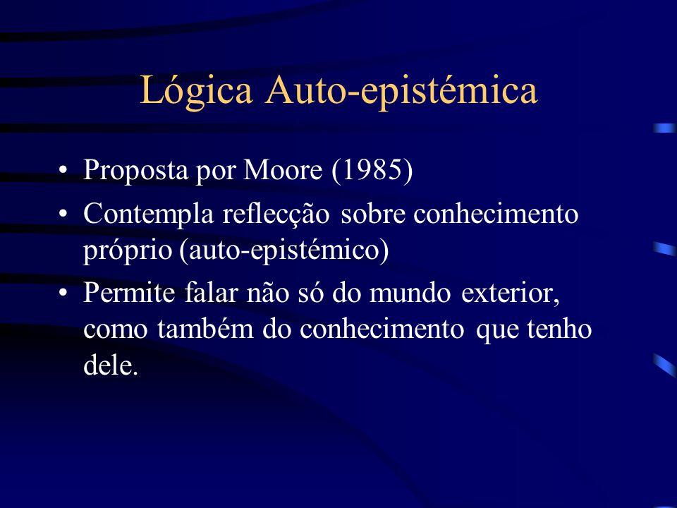 Lógica Auto-epistémica Proposta por Moore (1985) Contempla reflecção sobre conhecimento próprio (auto-epistémico) Permite falar não só do mundo exterior, como também do conhecimento que tenho dele.